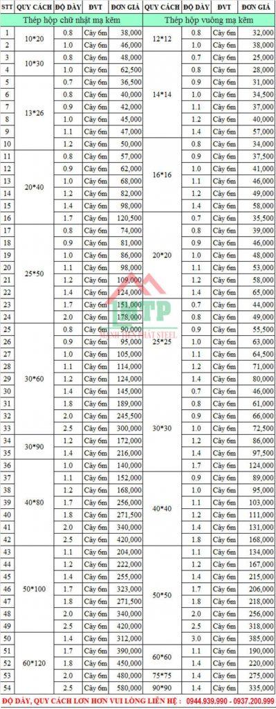 Bảng báo giá thép hộp mạ kẽm chính xác, giá rẻ nhất hiện nay Bang-gia-thep-hop-kem-1-399x1024