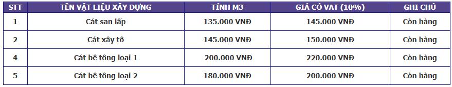 Bảng báo giá vật liệu xây dựng tháng 3/2019