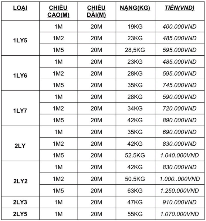 Bảng báo giá lưới B30